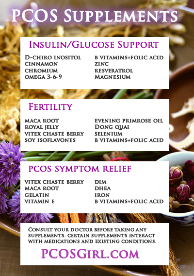 PCOS Supplements for PCOS Symptom Control